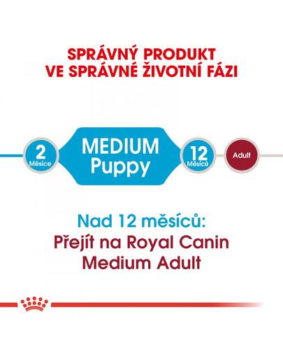 ROYAL CANIN Medium Puppy 4 kg granule pro střední štěňata