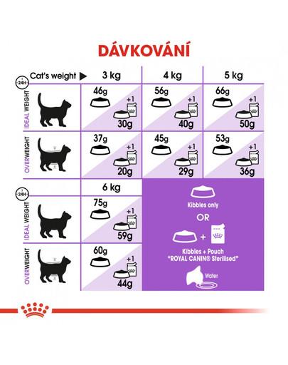 ROYAL CANIN Sterilised 7+ 1,5kg granule pro stárnoucí kastrované kočky