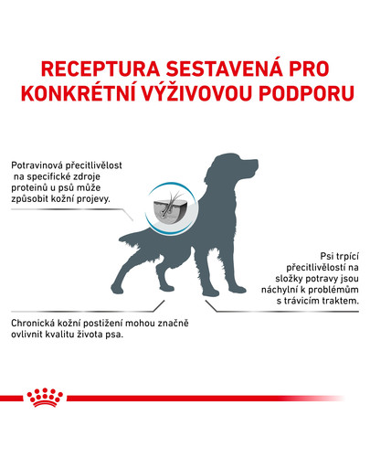 ROYAL CANIN Veterinary Health Nutrition Dog Hypoallergenic 14 kg