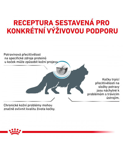 ROYAL CANIN Veterinary Health Nutrition Cat Sensitivity Control 1.5 kg