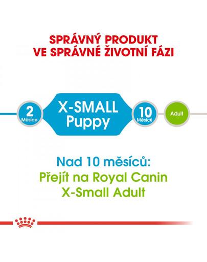 ROYAL CANIN X-Small puppy 500g granule pro trpasličí štěňata