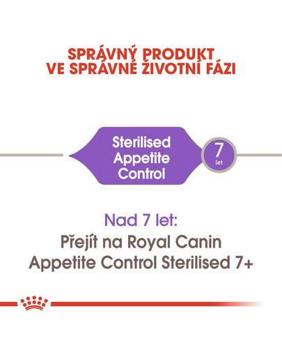 ROYAL CANIN Sterilised appetite control 2 kg