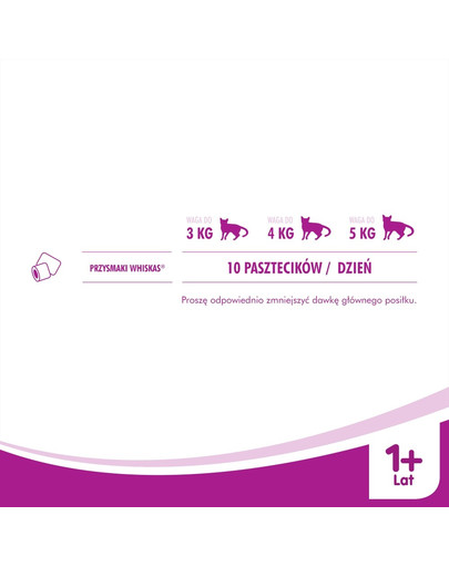 WHISKAS Anti-hairball 50g